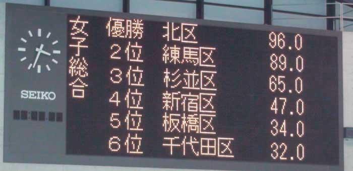 新宿水泳連盟